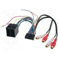 ISO konektory Clatronic 20 PIN